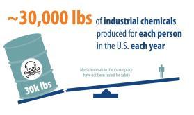 TSCA 30k chemicals - April 2018